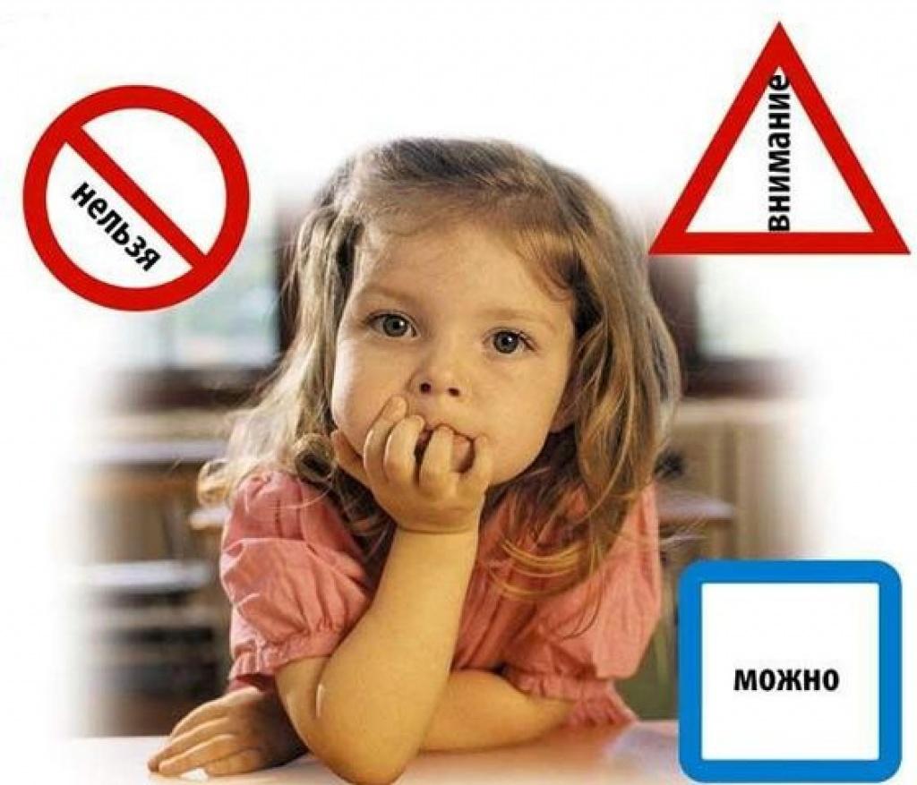 Памятка родителям по обеспечению безопасности детей во время каникул!!!