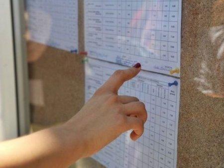 В Гагаузии обнародованы предварительные результаты экзаменов на степень Бакалавра